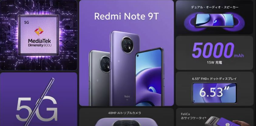 Redmi Note9S