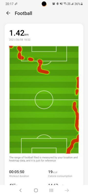 フットボールモード