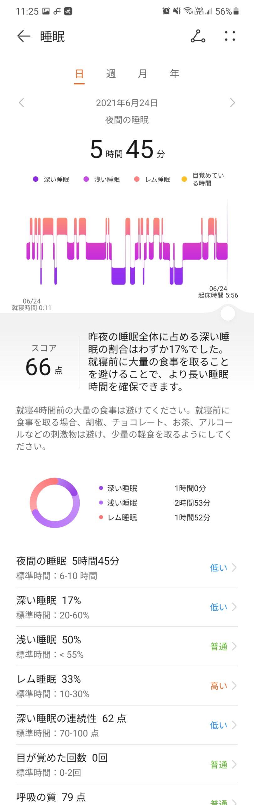 Huawei Trusleep